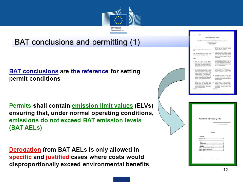BAT conclusions and permitting (1)