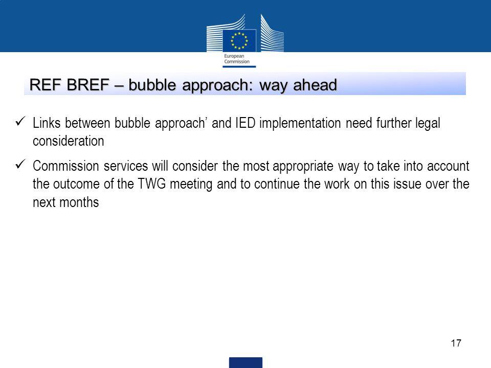 REF BREF – bubble approach: way ahead