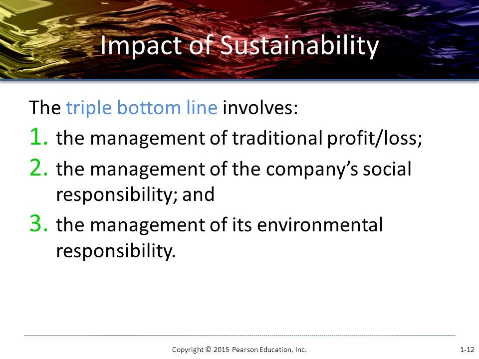 Impact of Sustainability
