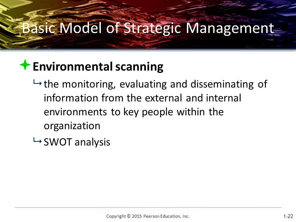 Basic Model of Strategic Management