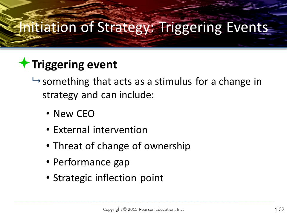Initiation of Strategy: Triggering Events