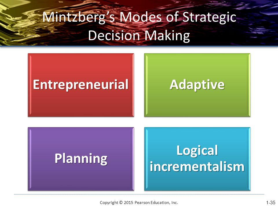 Mintzberg's Modes of Strategic Decision Making