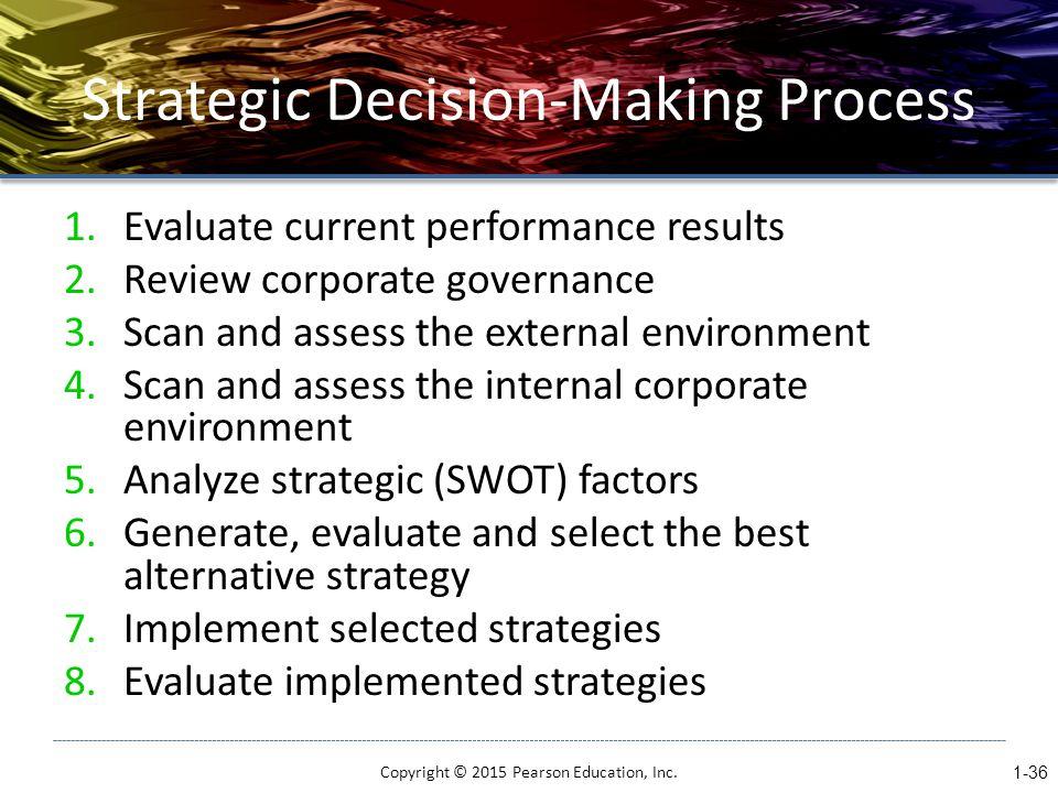 Strategic Decision-Making Process
