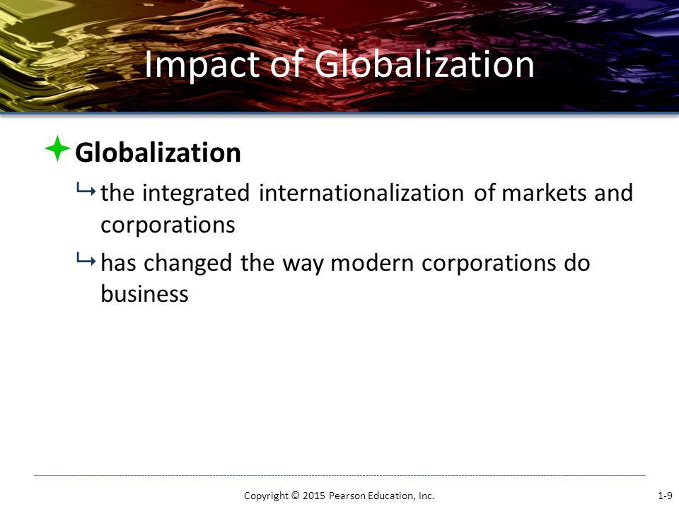 Impact of Globalization