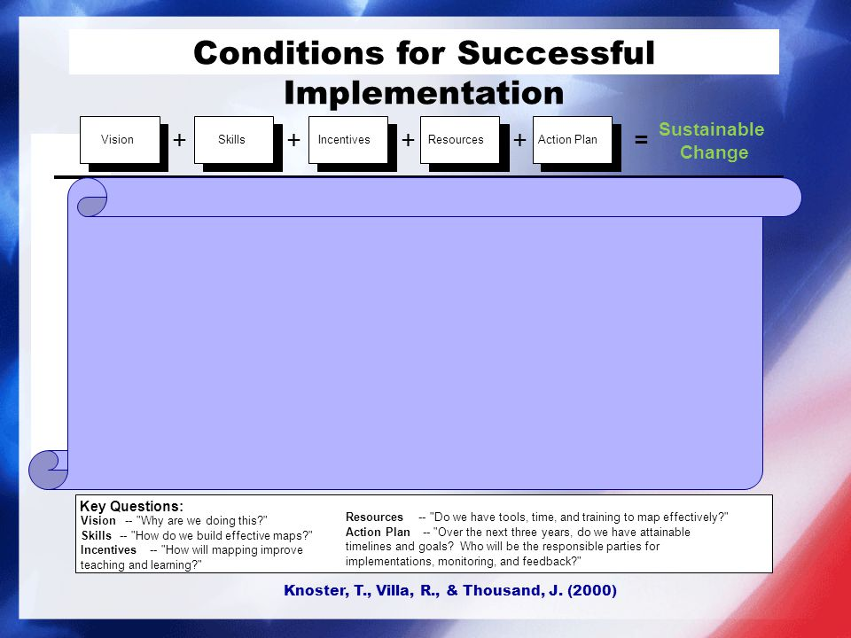 Conditions for Successful Implementation