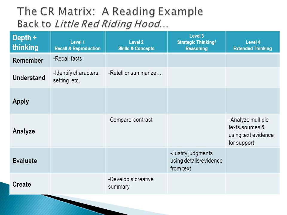 The CR Matrix: A Reading Example Back to Little Red Riding Hood…