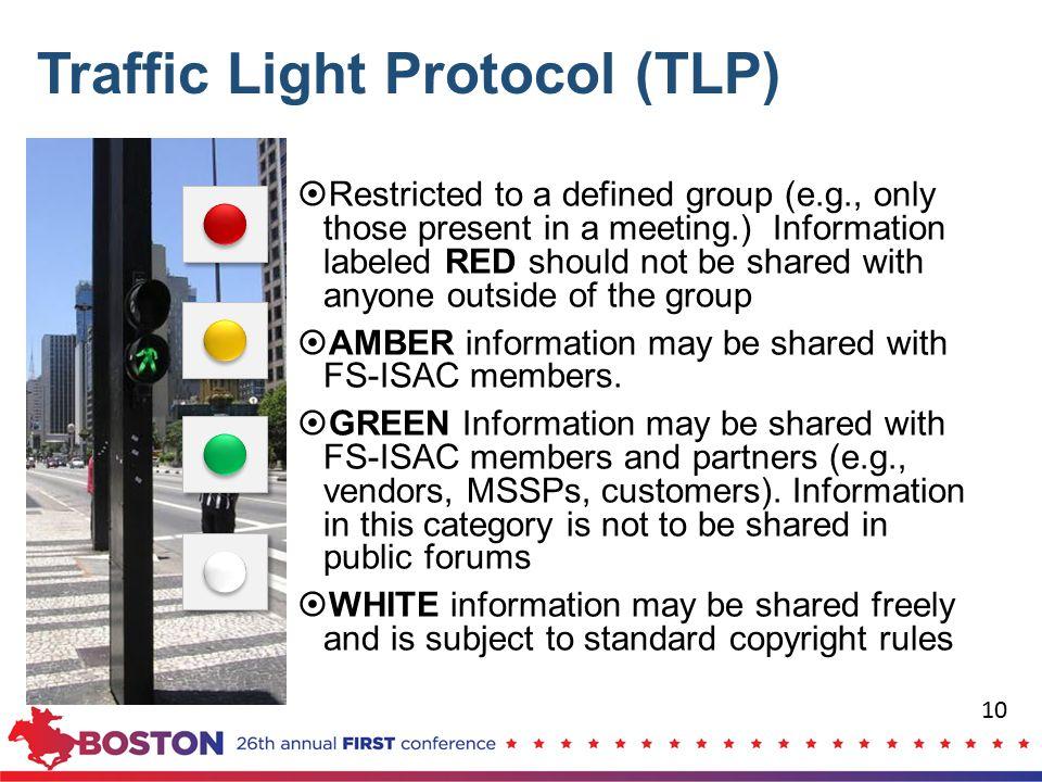 Traffic Light Protocol (TLP)