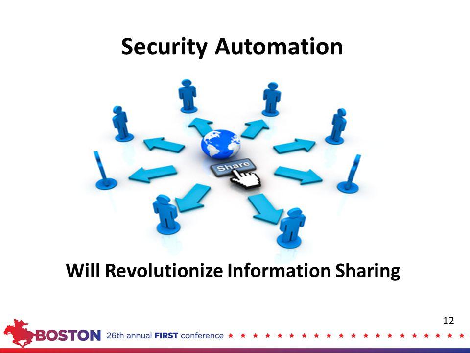 Will Revolutionize Information Sharing