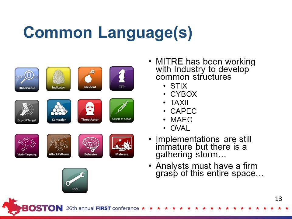 Common Language(s) MITRE has been working with Industry to develop common structures. STIX. CYBOX.