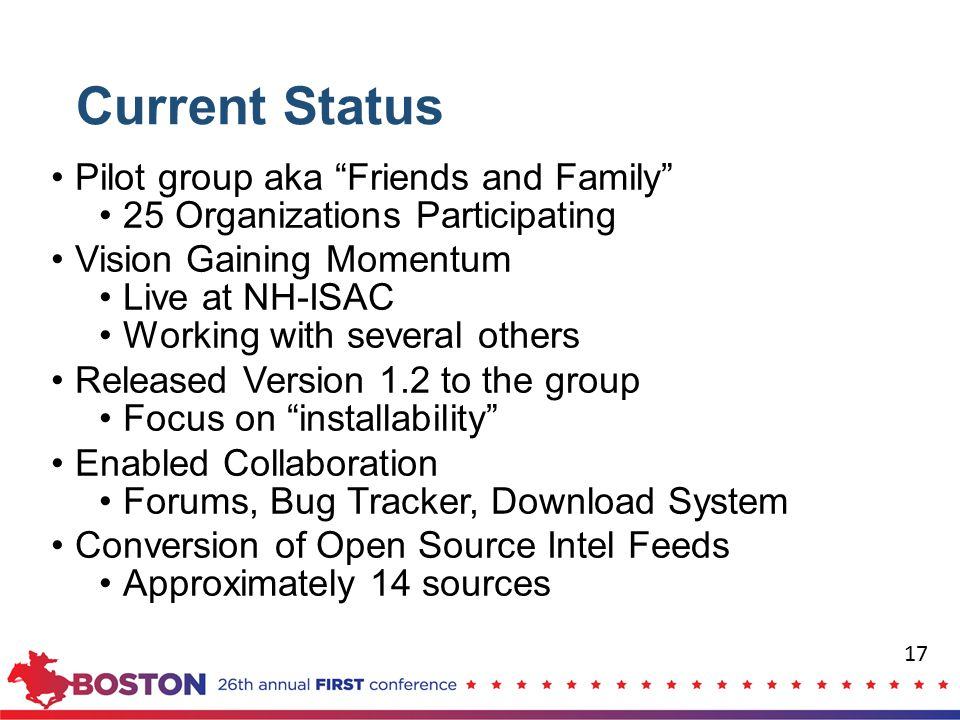 Current Status Pilot group aka Friends and Family