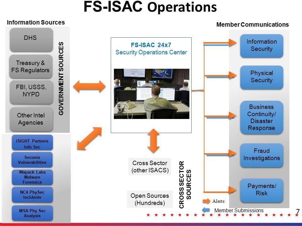 Member Communications iSIGHT Partners Info Sec Secunia Vulnerabilities
