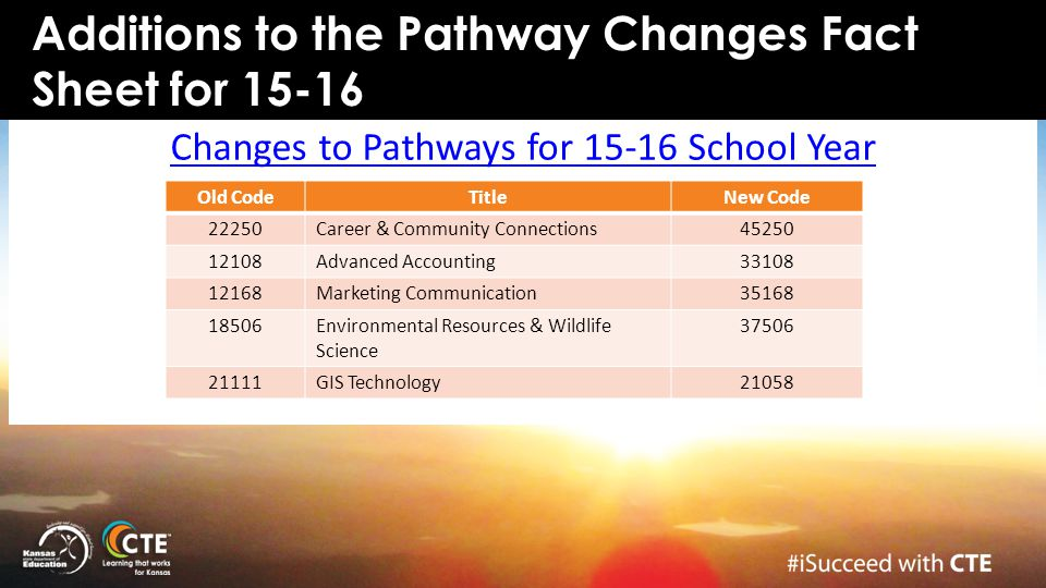 Additions to the Pathway Changes Fact Sheet for 15-16