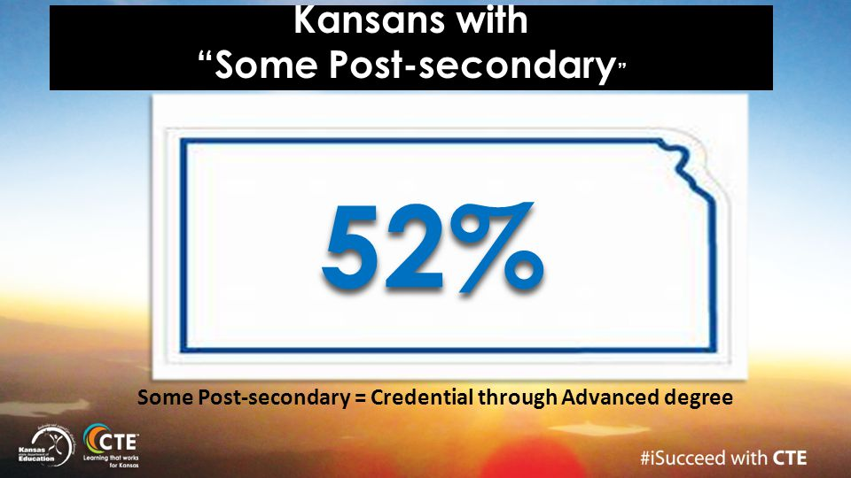 Kansans with Some Post-secondary