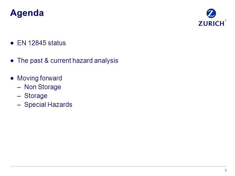 Agenda EN 12845 status The past & current hazard analysis