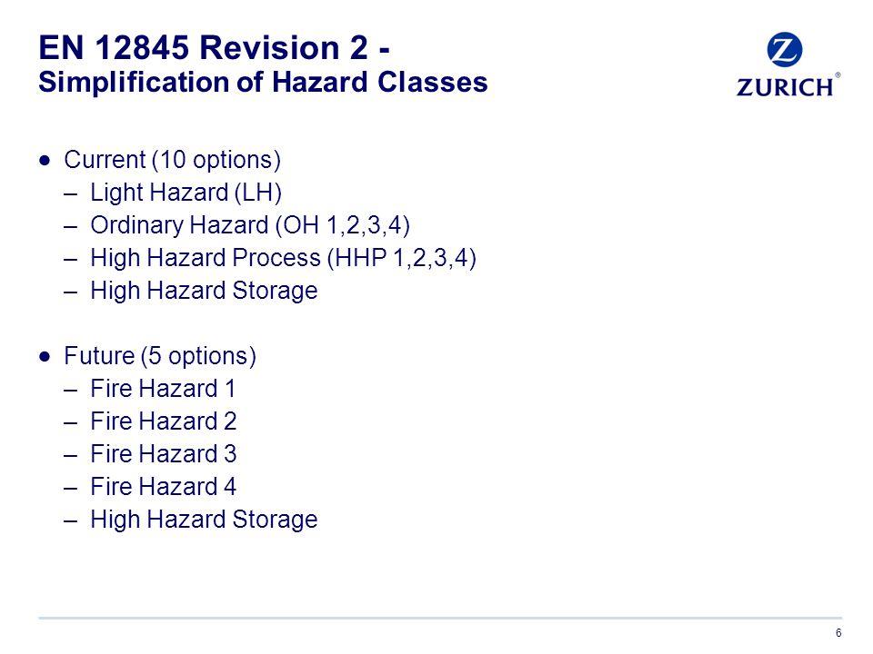 EN 12845 Revision 2 - Simplification of Hazard Classes