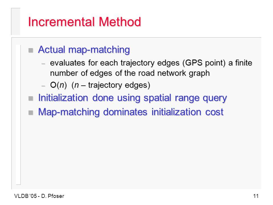 Incremental Method Actual map-matching