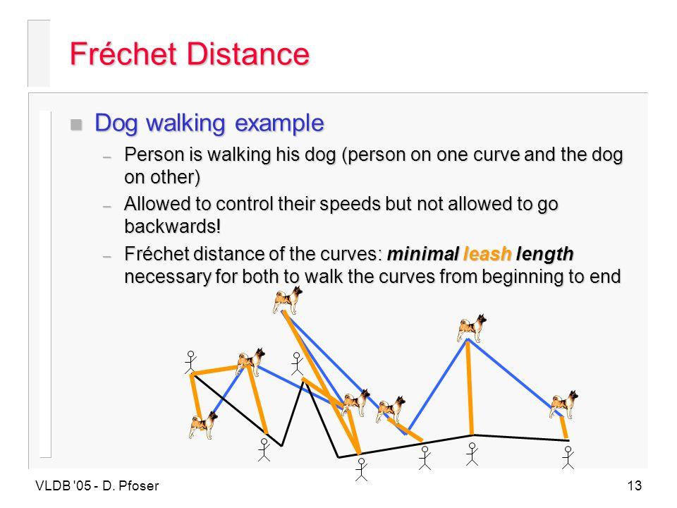 Fréchet Distance Dog walking example
