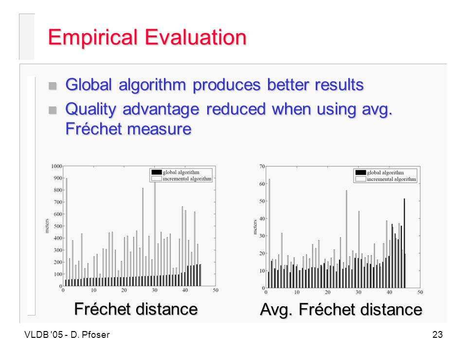 Empirical Evaluation Global algorithm produces better results