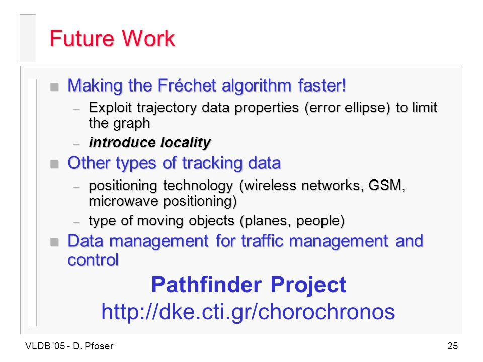 Pathfinder Project http://dke.cti.gr/chorochronos