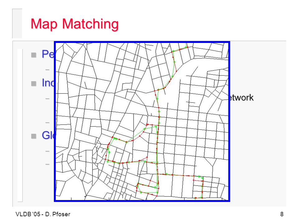 Map Matching Perception of the problem Incremental method
