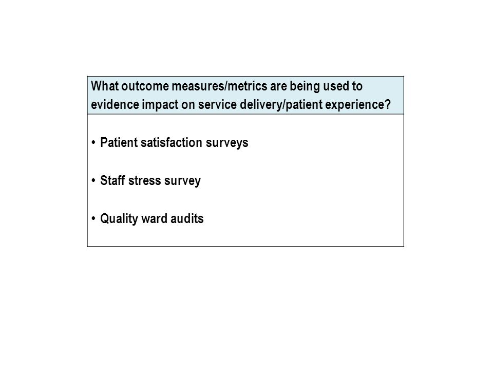 What outcome measures/metrics are being used to evidence impact on service delivery/patient experience