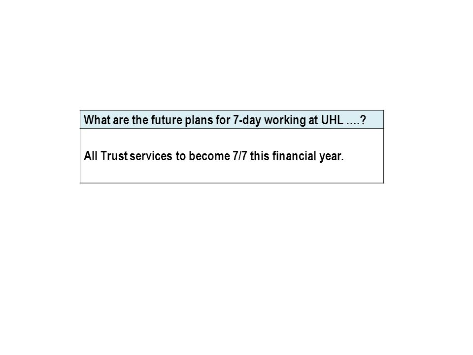 What are the future plans for 7-day working at UHL ….