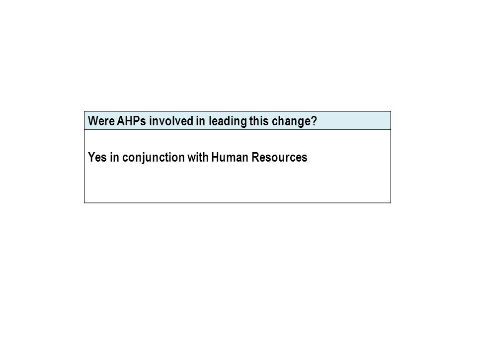 Were AHPs involved in leading this change