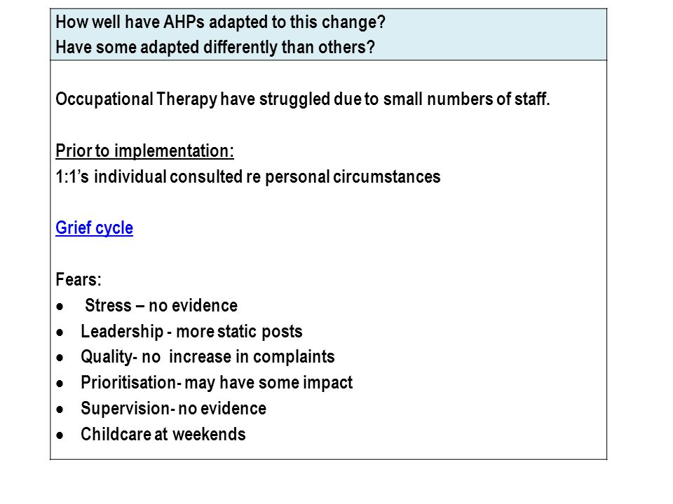 How well have AHPs adapted to this change