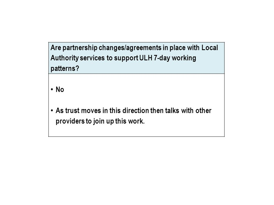 Are partnership changes/agreements in place with Local Authority services to support ULH 7-day working patterns