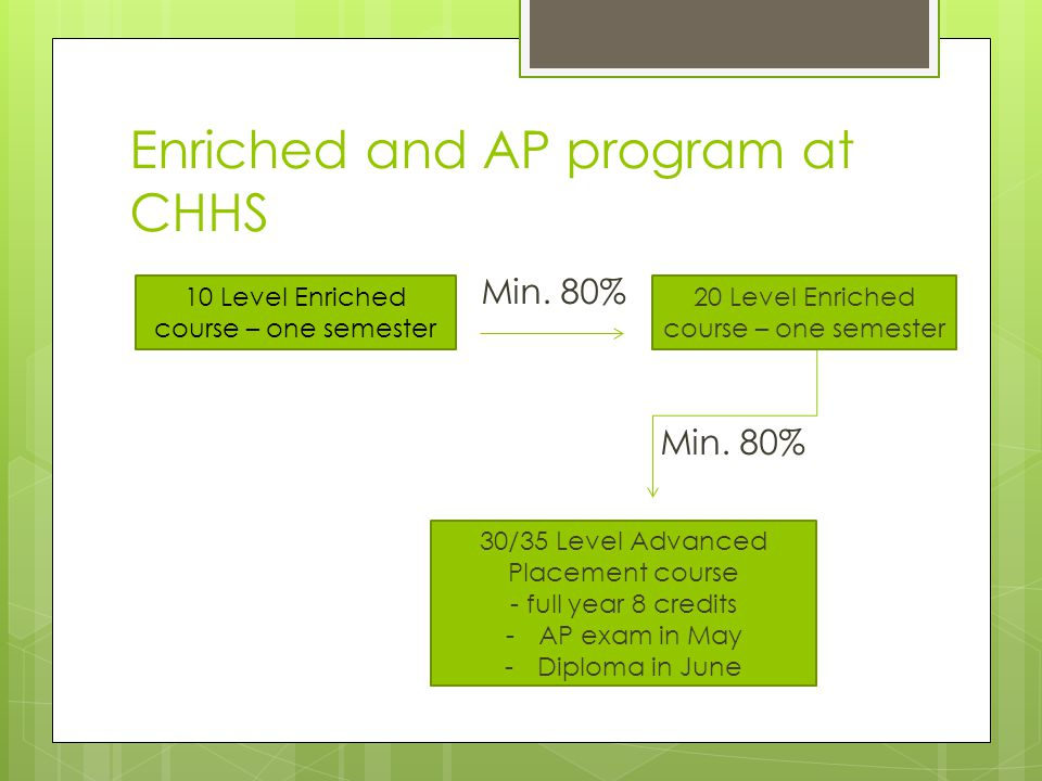 Enriched and AP program at CHHS