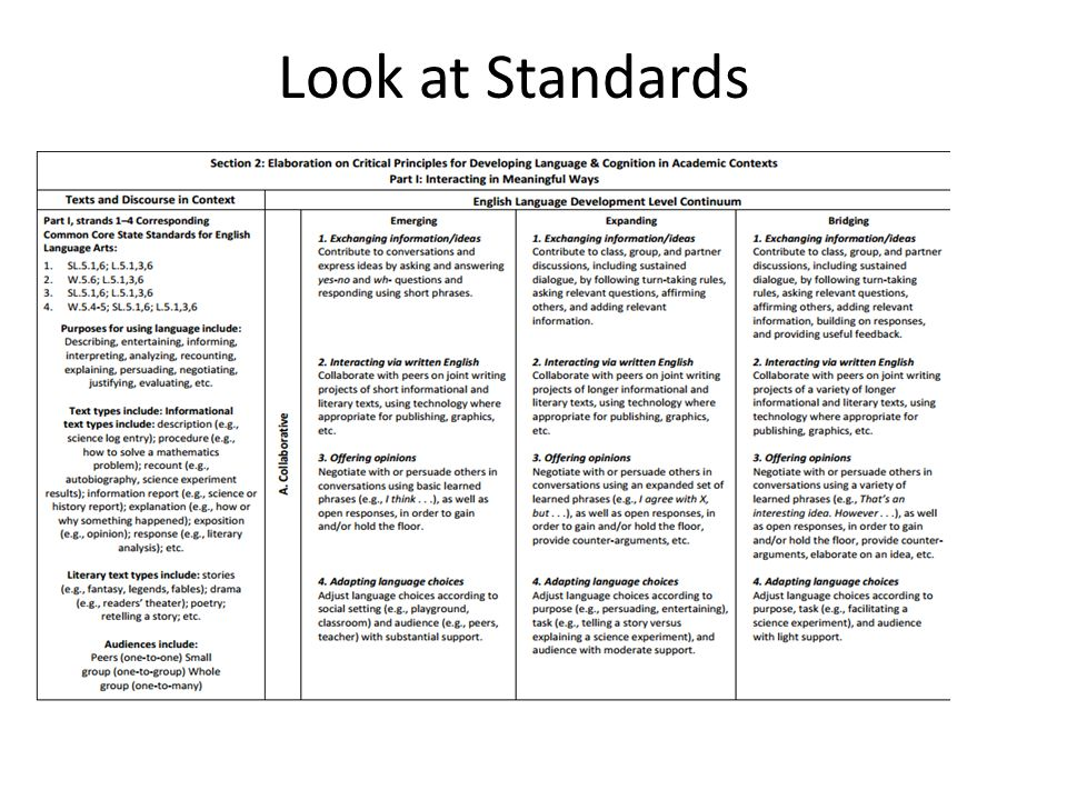 Look at Standards