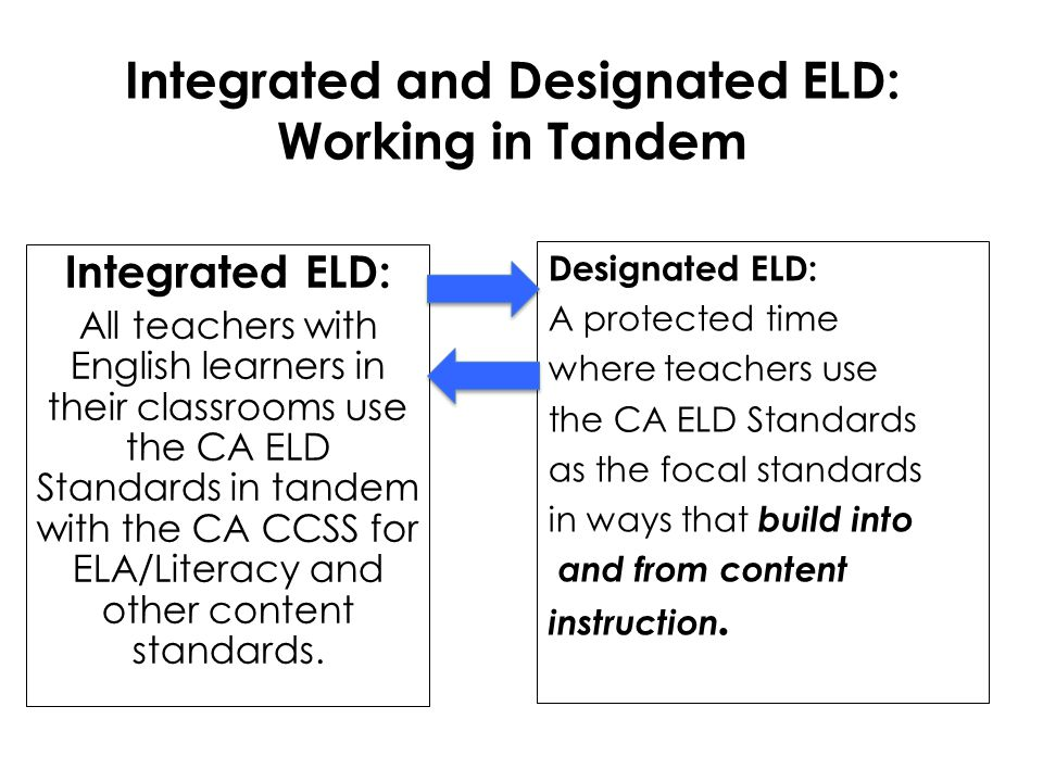 Integrated and Designated ELD: Working in Tandem