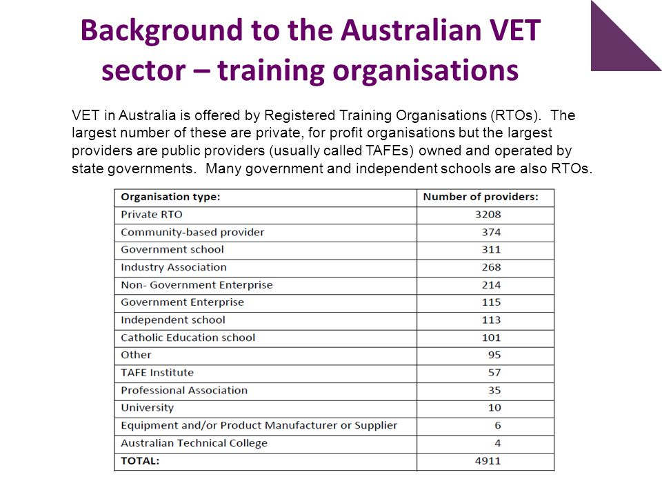 Background to the Australian VET sector – training organisations
