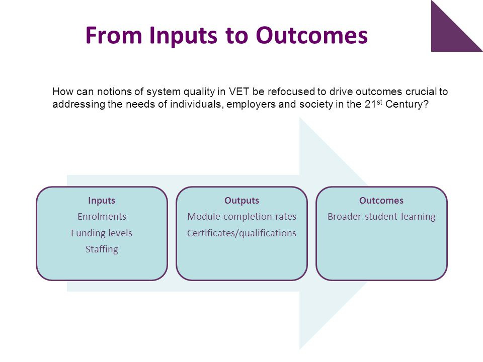 From Inputs to Outcomes