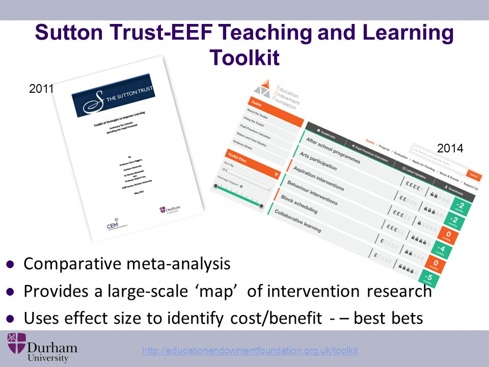 Sutton Trust-EEF Teaching and Learning Toolkit