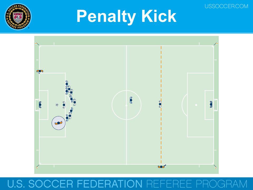 Penalty Kick Online Training Script: