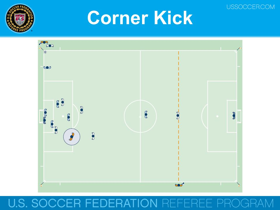 Corner Kick Online Training Script:
