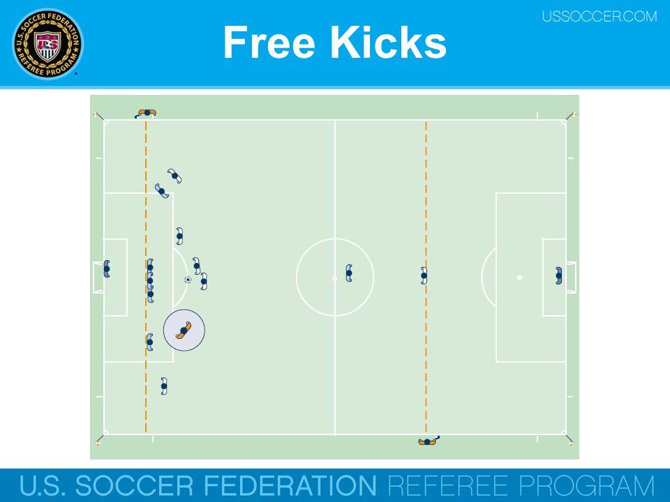 Free Kicks Online Training Script: