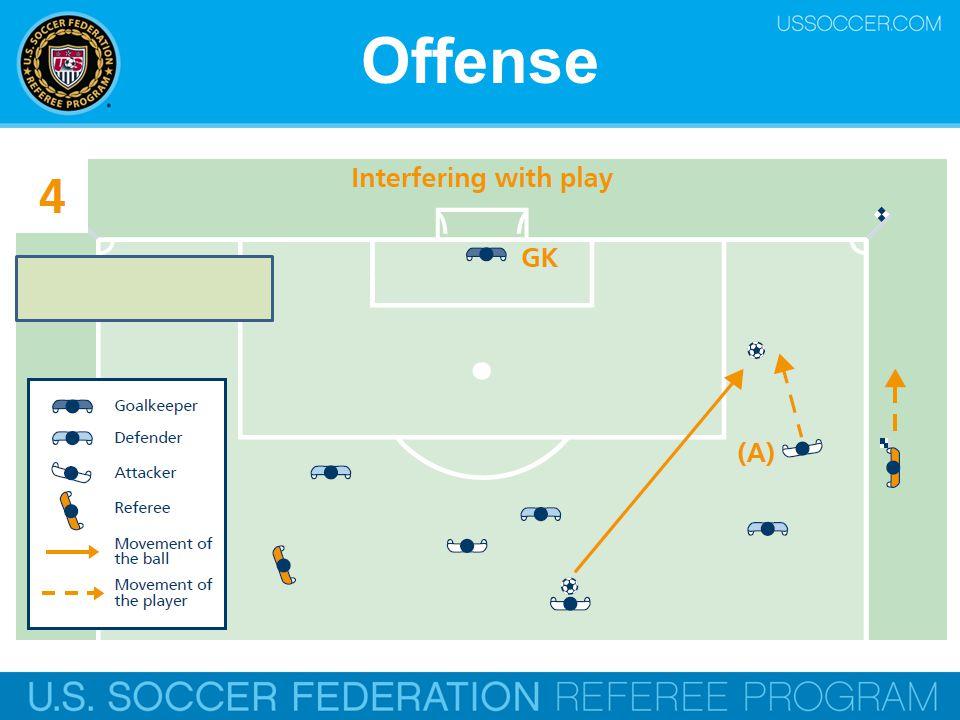 Offense Online Training Script: