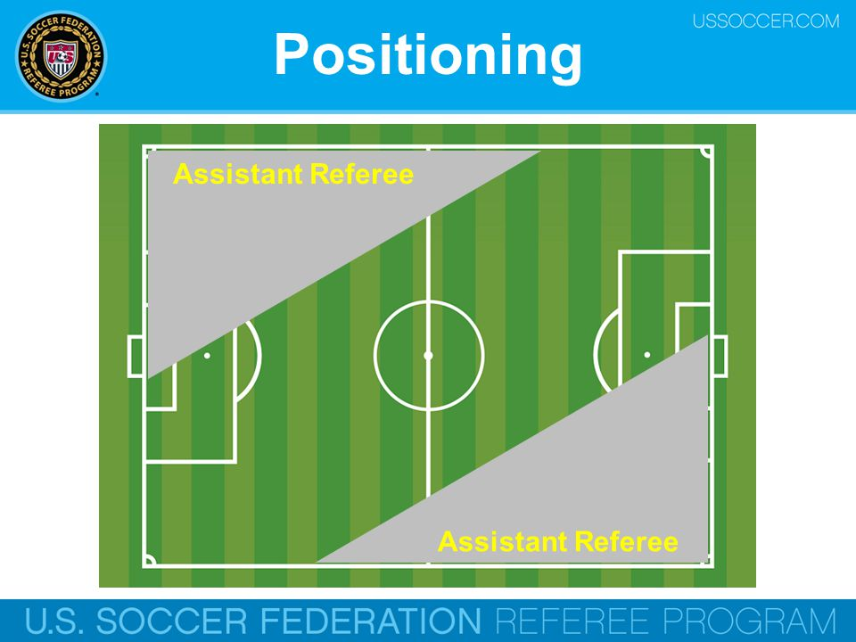 Positioning Assistant Referee Assistant Referee