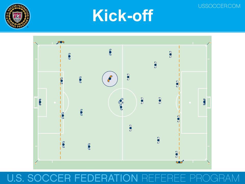 Kick-off Online Training Script: