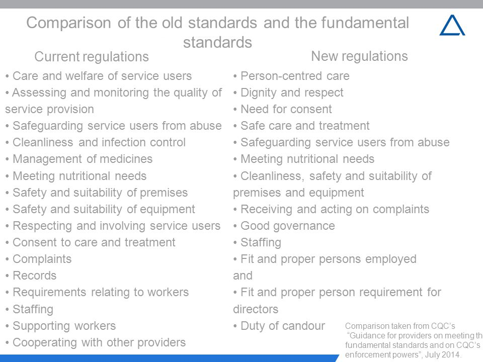 Comparison of the old standards and the fundamental standards