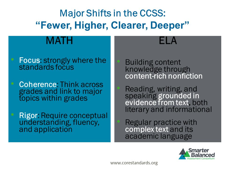 Major Shifts in the CCSS: Fewer, Higher, Clearer, Deeper