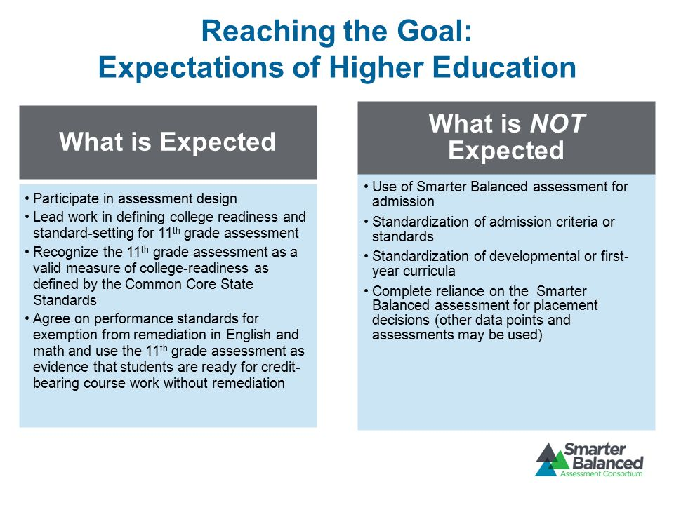 Reaching the Goal: Expectations of Higher Education