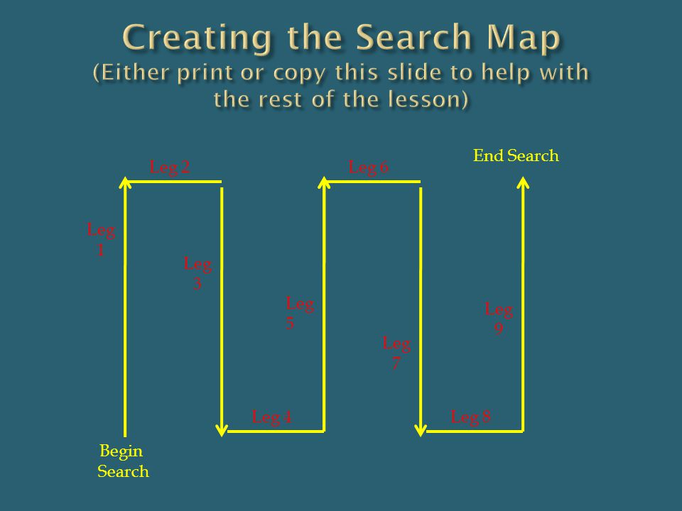 Creating the Search Map (Either print or copy this slide to help with the rest of the lesson)