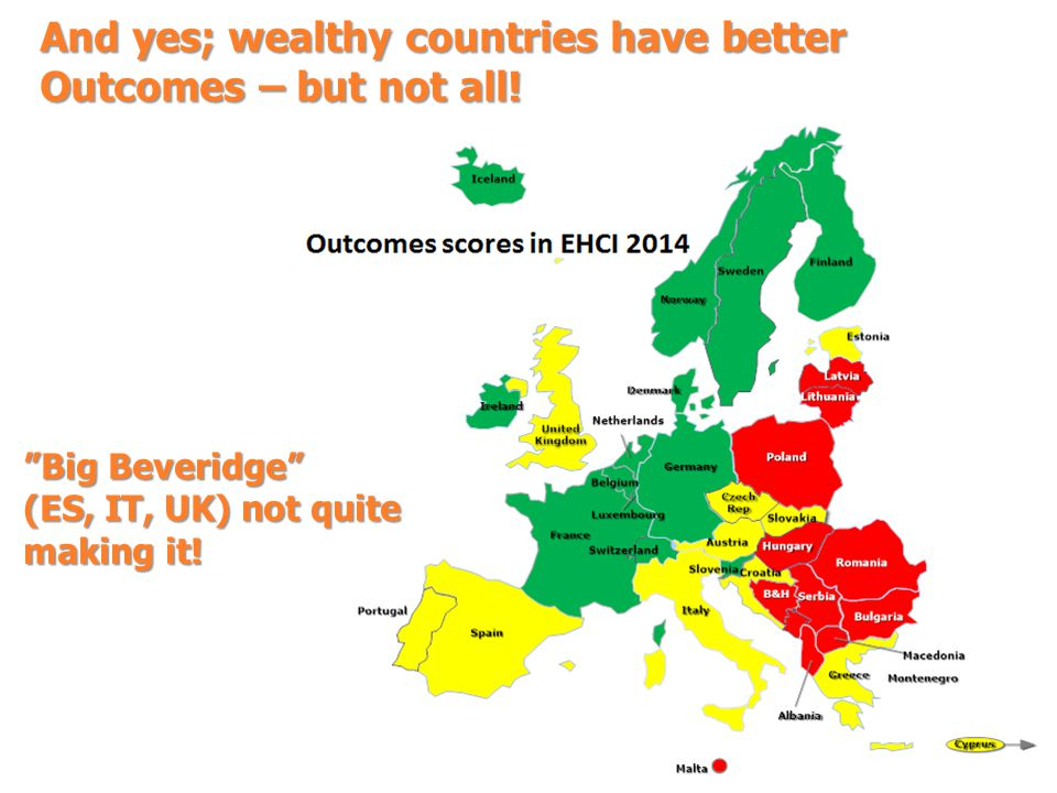 And yes; wealthy countries have better Outcomes – but not all!