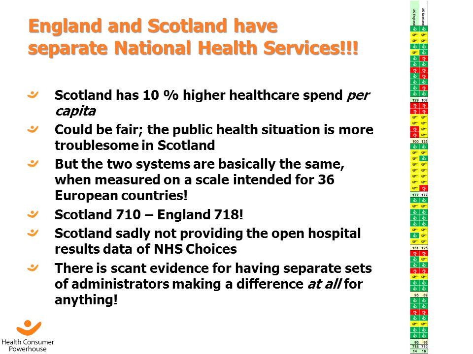 England and Scotland have separate National Health Services!!!