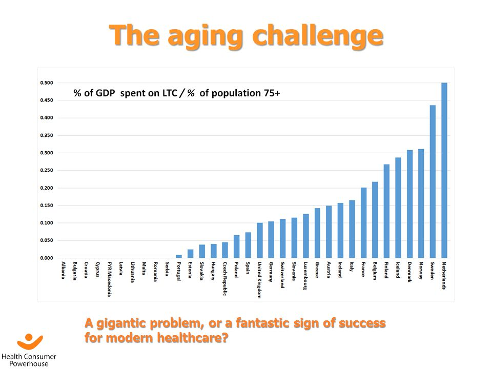 The aging challenge A gigantic problem, or a fantastic sign of success