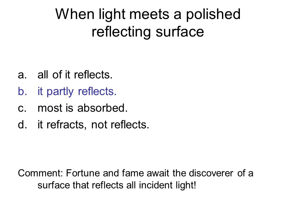 When light meets a polished reflecting surface