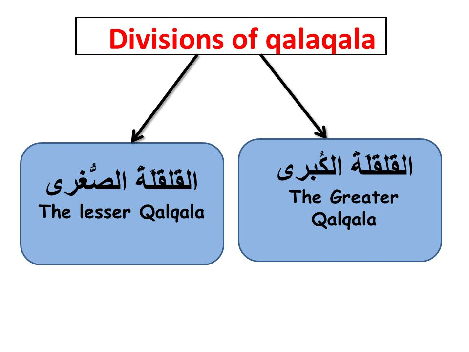 Divisions of qalaqala القَلقَلَةُ الكُبرى القَلقَلَةُ الصُّغرى